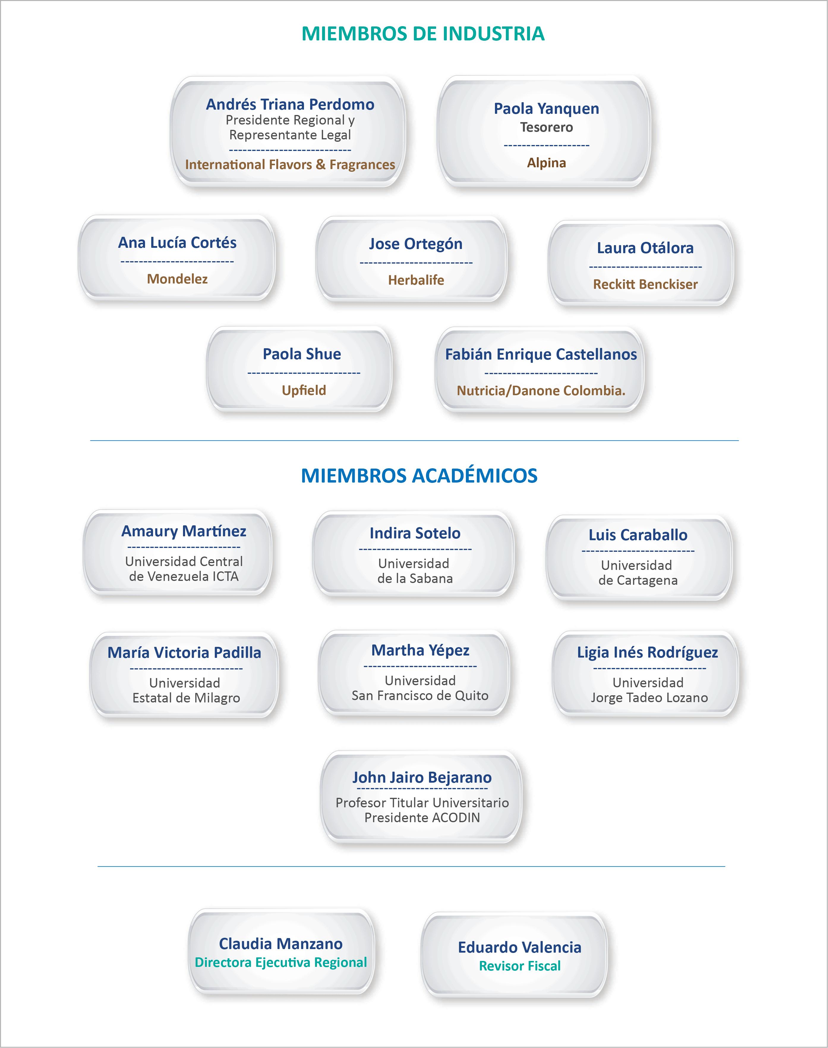 organigrama2021